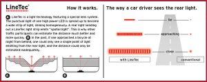 Infografica LineTec